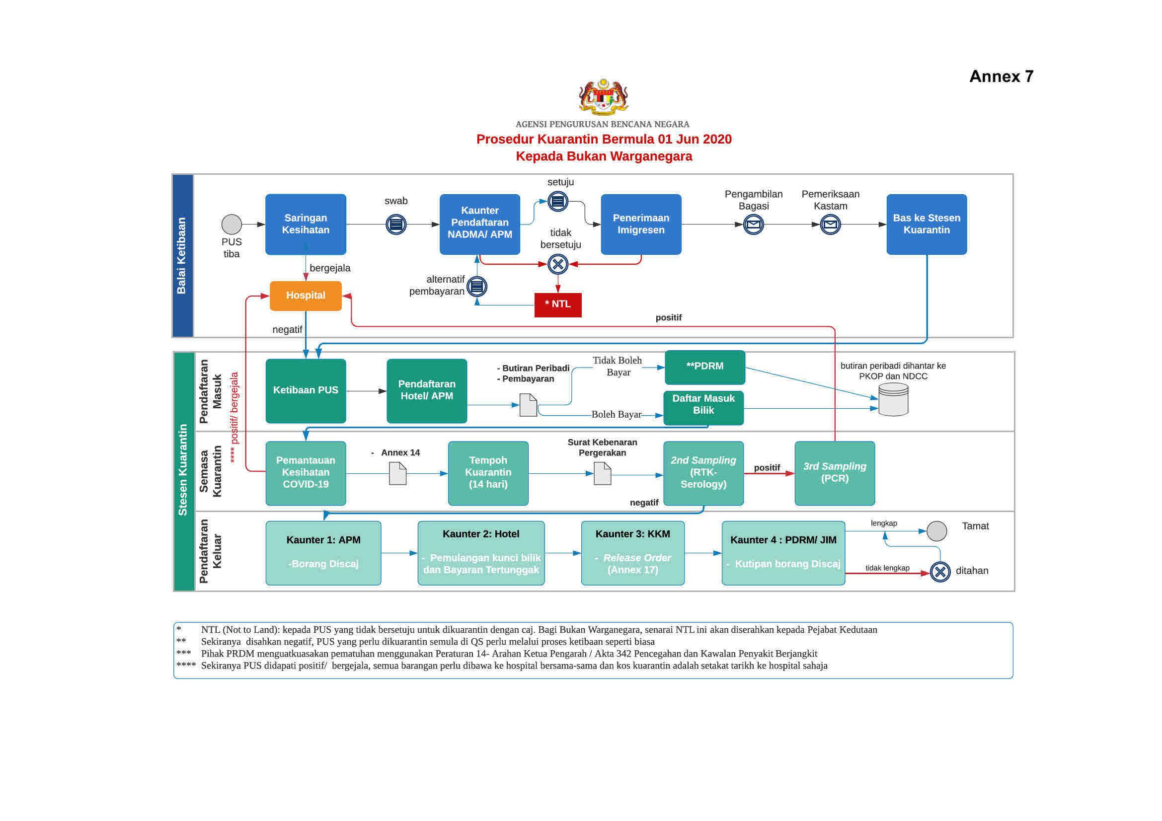 Konsulat Republik Indonesia Di Tawau Malaysia