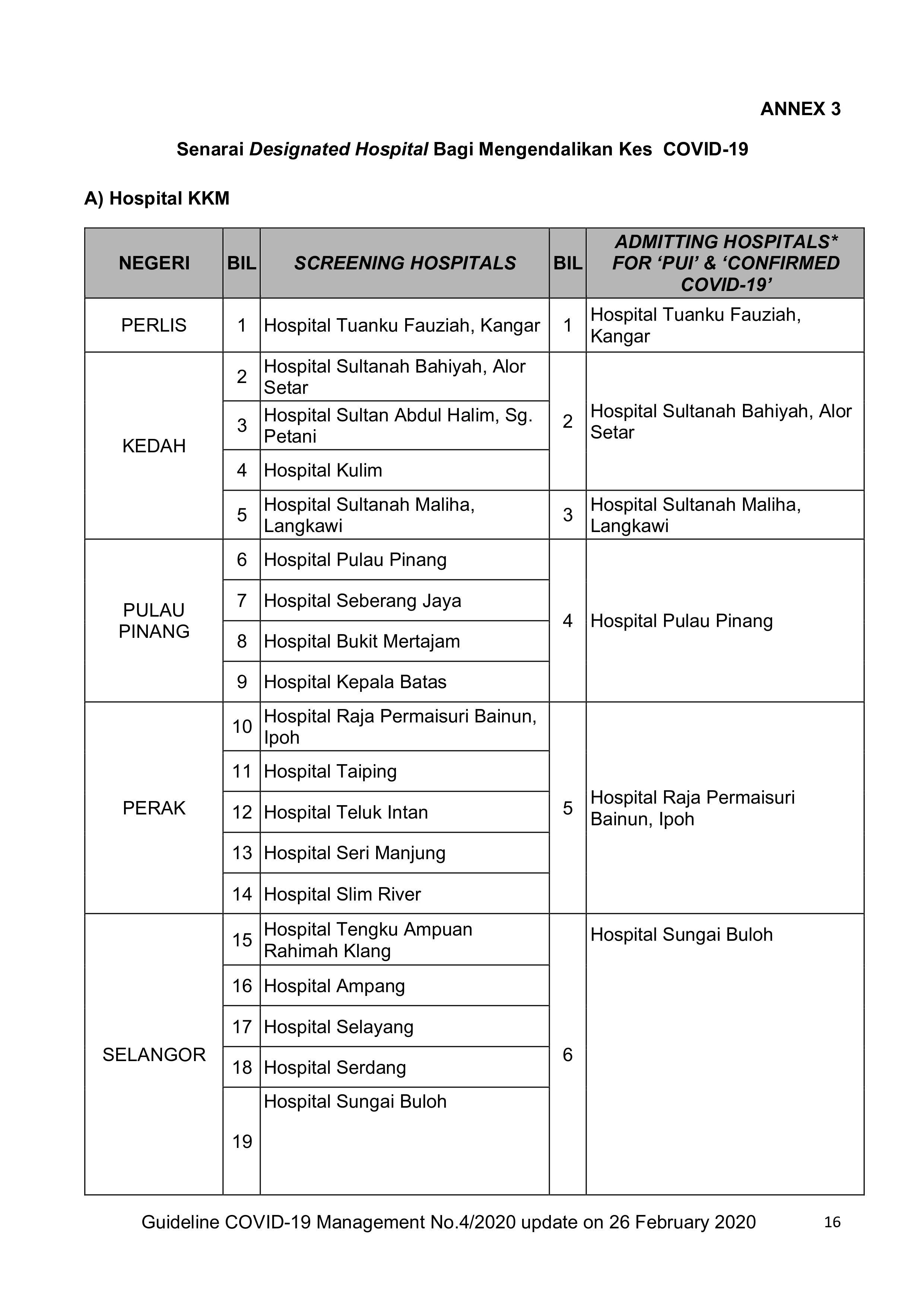 Edaran Perkembangan Covid 19 Di Malaysia Dan Pencegahannya 12