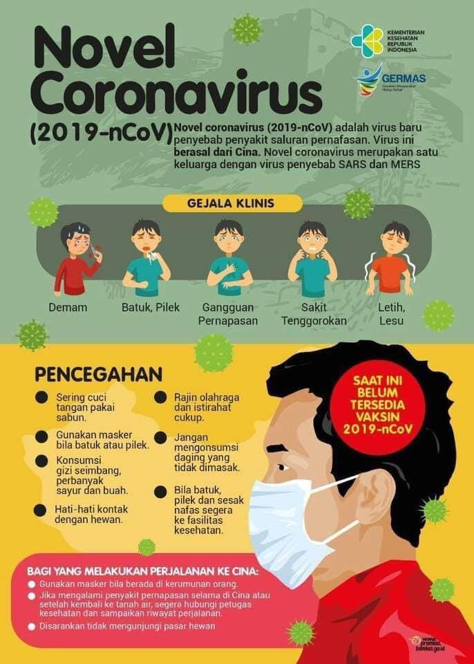 Perkembangan Informasi Dan Imbauan Terkait Virus Corona 2019 Ncov